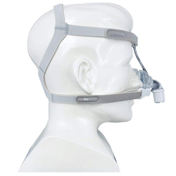 Philips Respironics Pico Headgear
